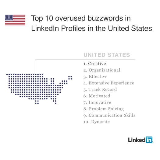 Buzzwords for resumes